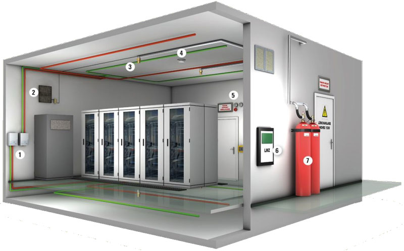 سیستم اطفاء حریق گاز FM200